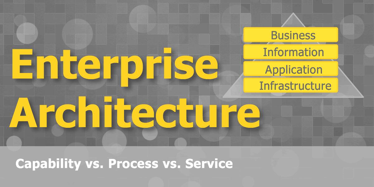 EA Capability vs. Process vs. Service
