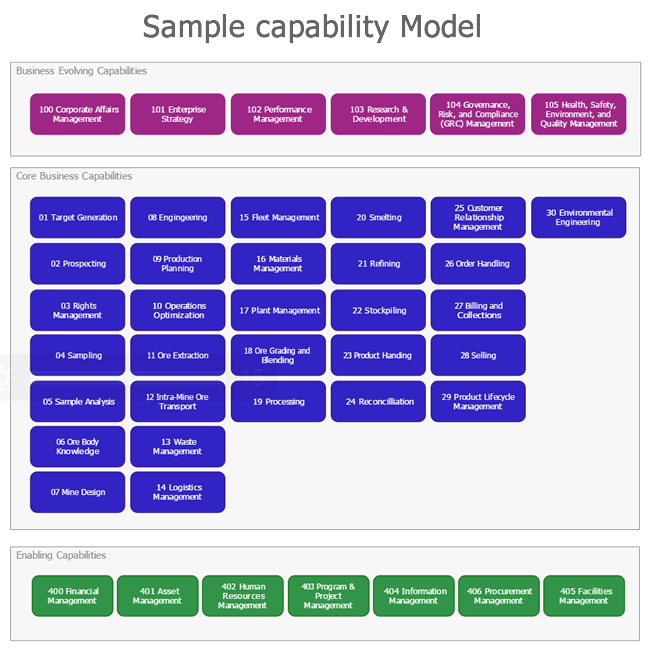 enterprise architecture modeling tools - eacomposer